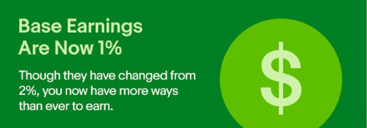 The base earnings for the eBay Bucks program has changed